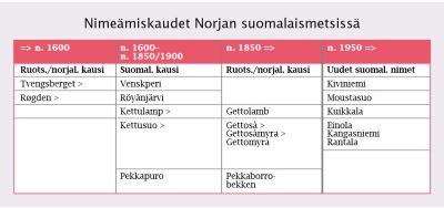 Suomalaisia Luontonimiä